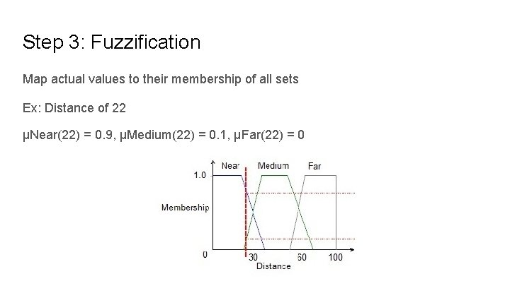 Step 3: Fuzzification Map actual values to their membership of all sets Ex: Distance