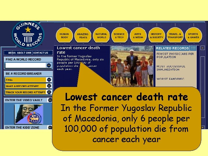 Lowest cancer death rate In the Former Yugoslav Republic of Macedonia, only 6 people