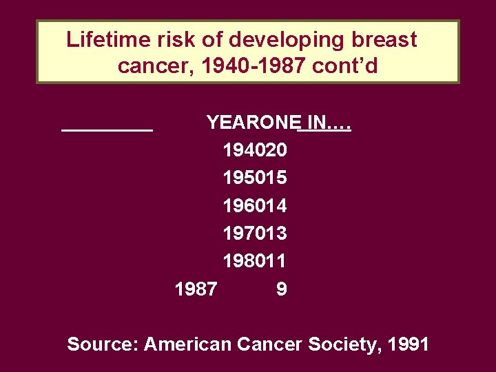 Lifetime risk of developing breast cancer, 1940 -1987 cont'd YEARONE IN…. 194020 195015 196014