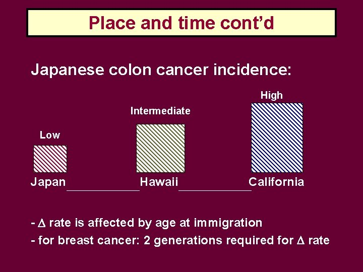 Place and time cont'd Japanese colon cancer incidence: High Intermediate Low Japan Hawaii California