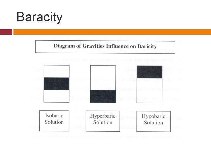 Baracity