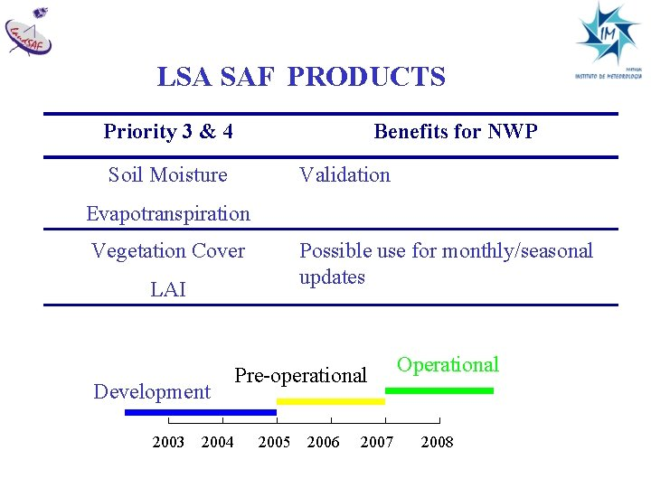 LSA SAF PRODUCTS Priority 3 & 4 Benefits for NWP Soil Moisture Validation Evapotranspiration