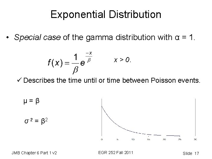 Exponential Distribution • Special case of the gamma distribution with α = 1. x