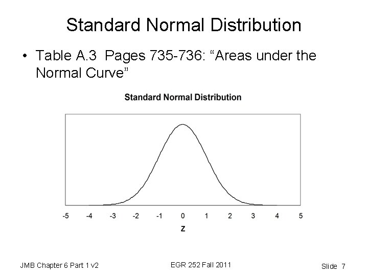 """Standard Normal Distribution • Table A. 3 Pages 735 -736: """"Areas under the Normal"""