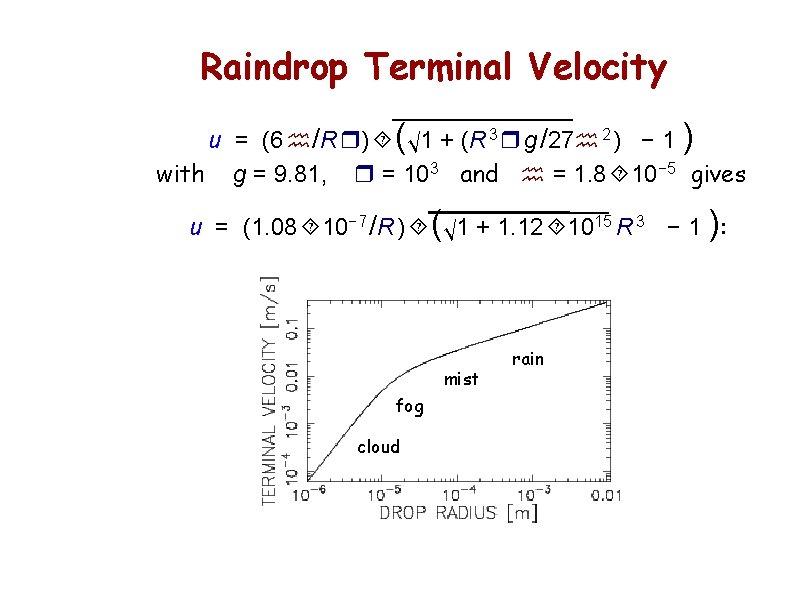 Raindrop Terminal Velocity u = (6 h/R r) (√ 1 + (R 3 r