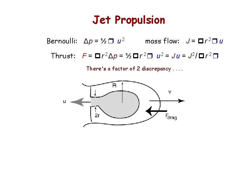 Jet Propulsion Bernoulli: Δp = ½ r u 2 mass flow: J = p