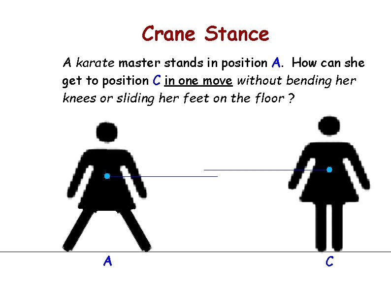 Crane Stance A karate master stands in position A. How can she get to