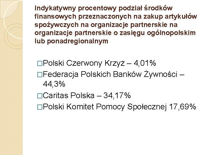 Indykatywny procentowy podział środków finansowych przeznaczonych na zakup artykułów spożywczych na organizacje partnerskie o