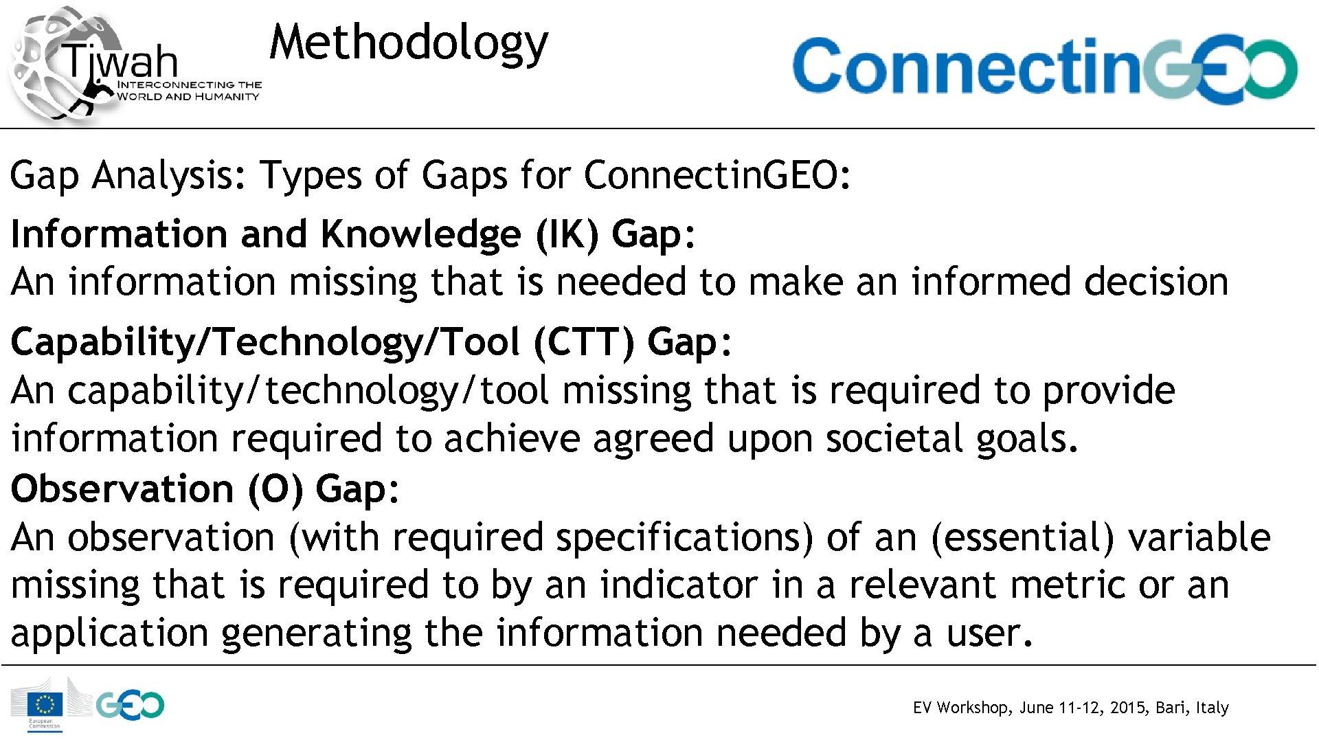 Methodology Gap Analysis: Types of Gaps for Connectin. GEO: Information and Knowledge (IK) Gap:
