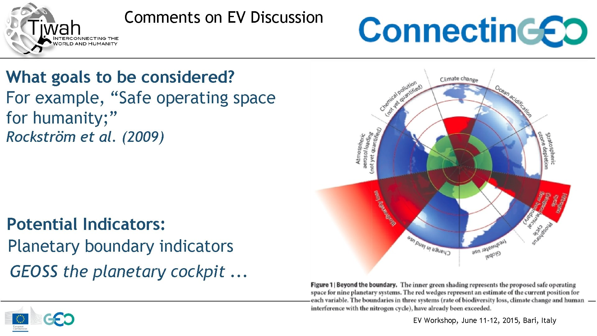 """Comments on EV Discussion What goals to be considered? For example, """"Safe operating space"""