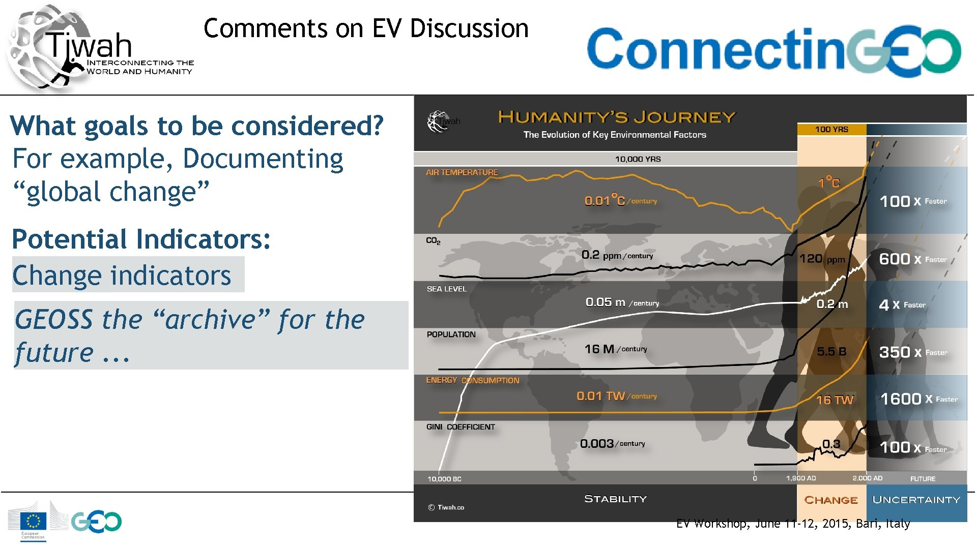 """Comments on EV Discussion What goals to be considered? For example, Documenting """"global change"""""""