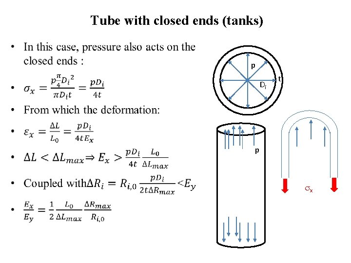 Tube with closed ends (tanks) • p Di t p x