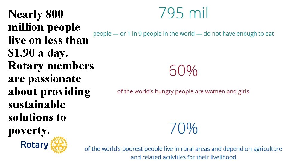 Nearly 800 million people live on less than $1. 90 a day. Rotary members
