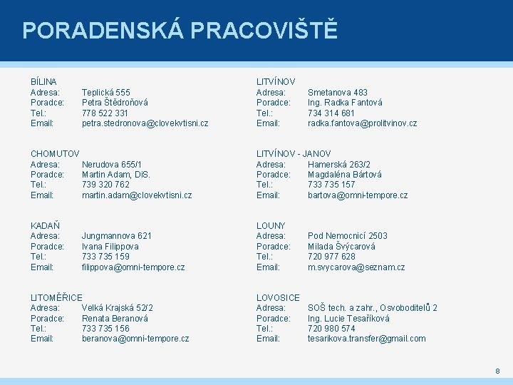 PORADENSKÁ PRACOVIŠTĚ BÍLINA Adresa: Poradce: Tel. : Email: Teplická 555 Petra Štědroňová 778 522