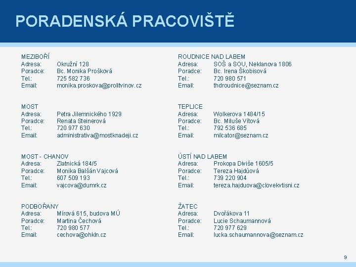 PORADENSKÁ PRACOVIŠTĚ MEZIBOŘÍ Adresa: Poradce: Tel. : Email: Okružní 128 Bc. Monika Prošková 725