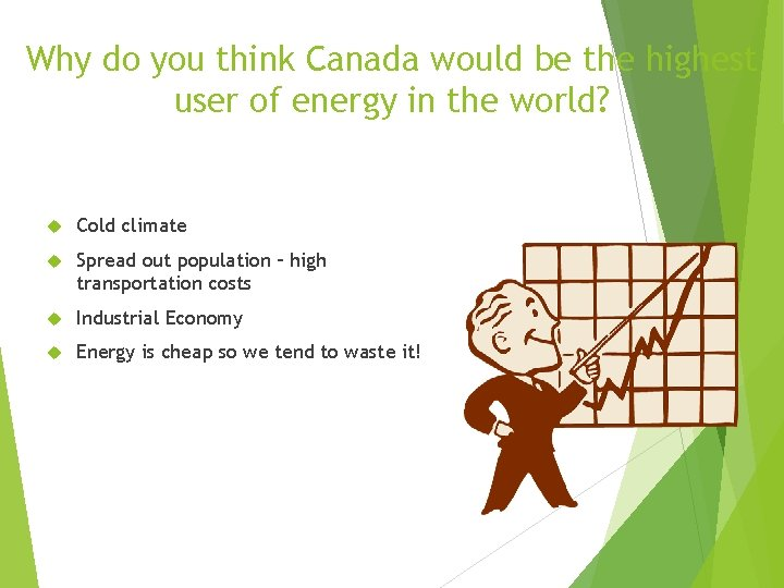Why do you think Canada would be the highest user of energy in the