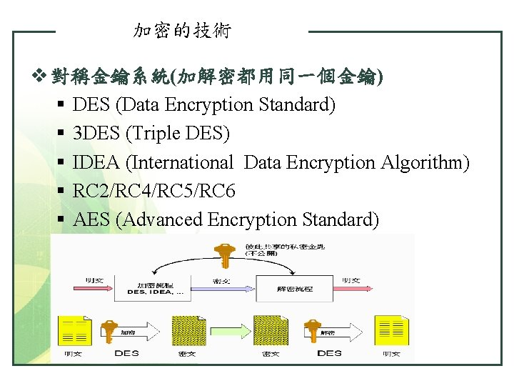 加密的技術 v 對稱金鑰系統(加解密都用同一個金鑰) § DES (Data Encryption Standard) § 3 DES (Triple DES) §