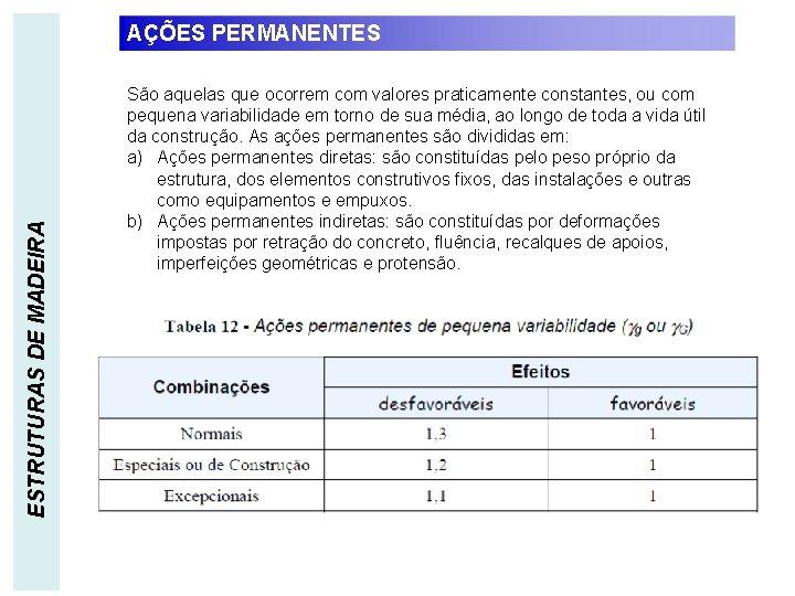 ESTRUTURAS DE MADEIRA AÇÕES PERMANENTES São aquelas que ocorrem com valores praticamente constantes, ou