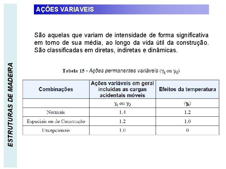 AÇÕES VARIAVEIS ESTRUTURAS DE MADEIRA São aquelas que variam de intensidade de forma significativa