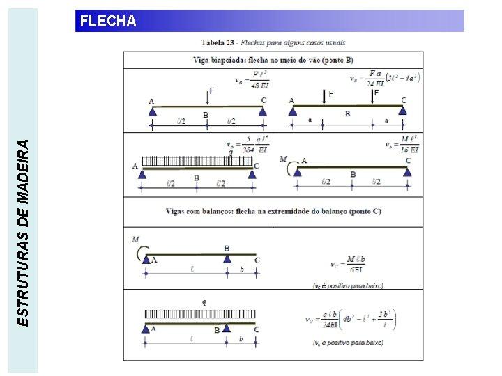 ESTRUTURAS DE MADEIRA FLECHA