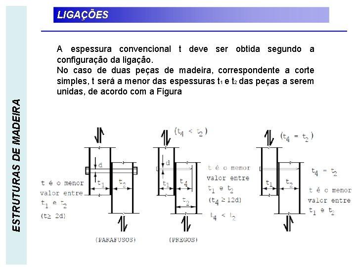 LIGAÇÕES ESTRUTURAS DE MADEIRA A espessura convencional t deve ser obtida segundo a configuração