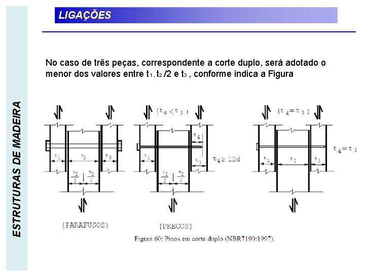 LIGAÇÕES ESTRUTURAS DE MADEIRA No caso de três peças, correspondente a corte duplo, será