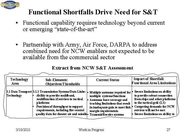 Functional Shortfalls Drive Need for S&T • Functional capability requires technology beyond current or