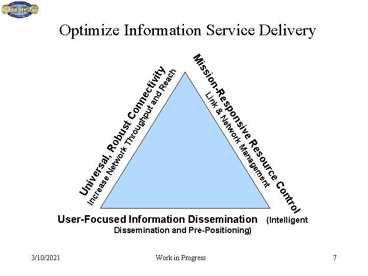 Optimize Information Service Delivery tw Ne se Inc re a Un ive rs al,