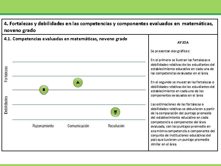 4. Fortalezas y debilidades en las competencias y componentes evaluados en matemáticas, noveno grado
