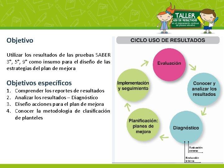 Objetivo Utilizar los resultados de las pruebas SABER 3°, 5°, 9° como insumo para