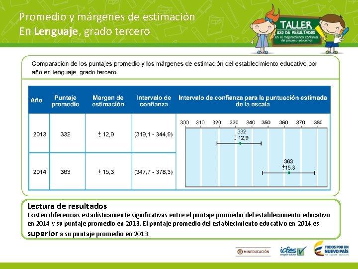 Promedio y márgenes de estimación En Lenguaje, grado tercero Lectura de resultados Existen diferencias