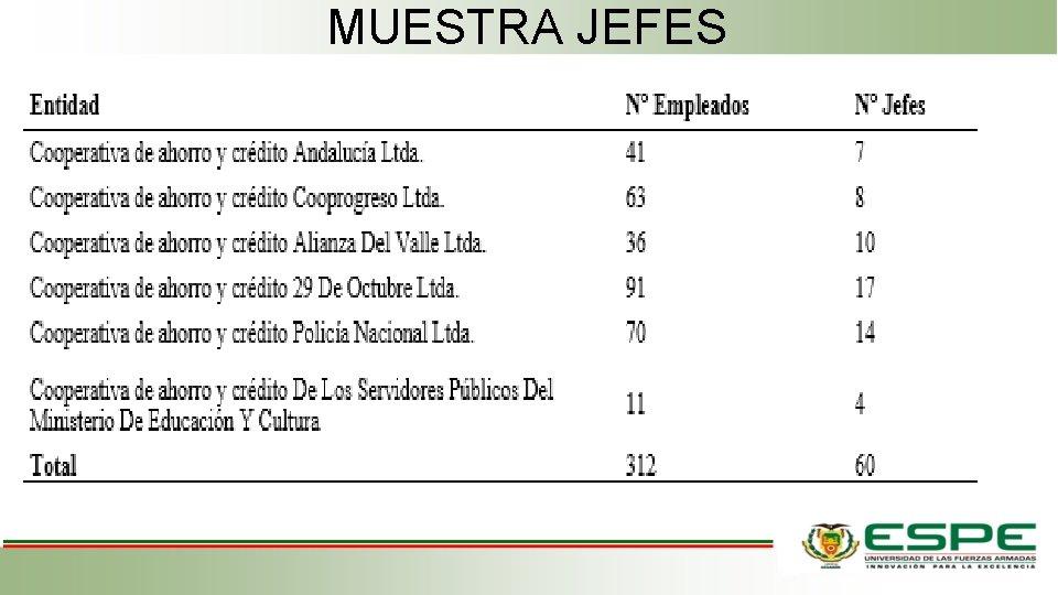 MUESTRA JEFES