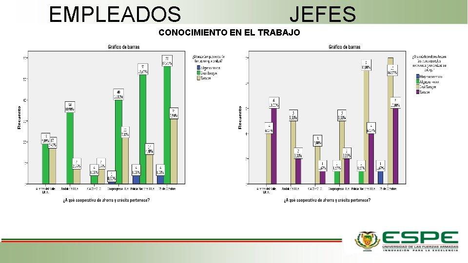 EMPLEADOS JEFES CONOCIMIENTO EN EL TRABAJO