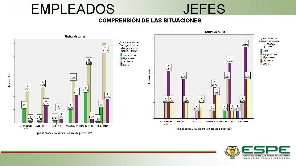 EMPLEADOS JEFES COMPRENSIÓN DE LAS SITUACIONES