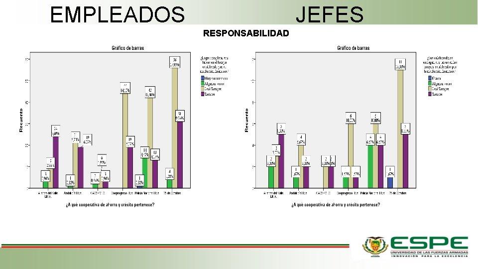 EMPLEADOS JEFES RESPONSABILIDAD