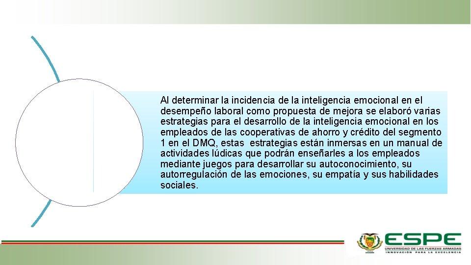 Al determinar la incidencia de la inteligencia emocional en el desempeño laboral como propuesta