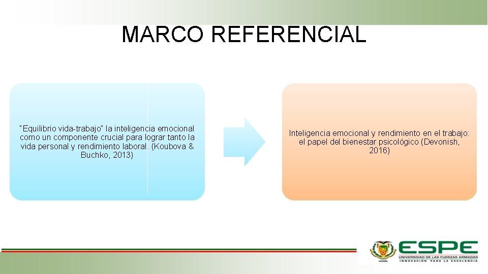 """MARCO REFERENCIAL """"Equilibrio vida-trabajo"""" la inteligencia emocional como un componente crucial para lograr tanto"""