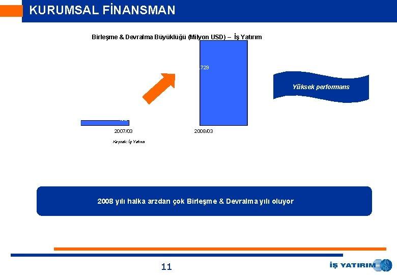 KURUMSAL FİNANSMAN Birleşme & Devralma Büyüklüğü (Milyon USD) – İş Yatırım 1. 911 341