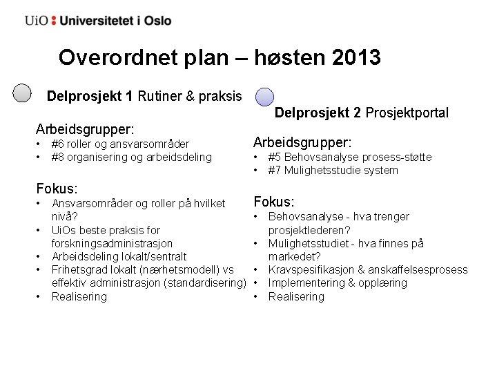 Overordnet plan – høsten 2013 Delprosjekt 1 Rutiner & praksis Delprosjekt 2 Prosjektportal Arbeidsgrupper:
