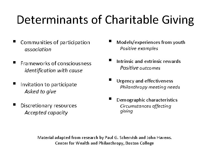 Determinants of Charitable Giving § Communities of participation association § Frameworks of consciousness identification