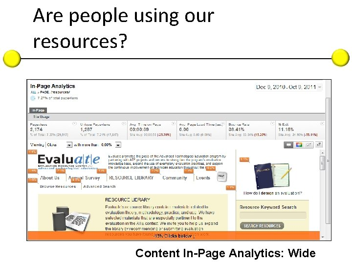 Are people using our resources? Content In-Page Analytics: Wide
