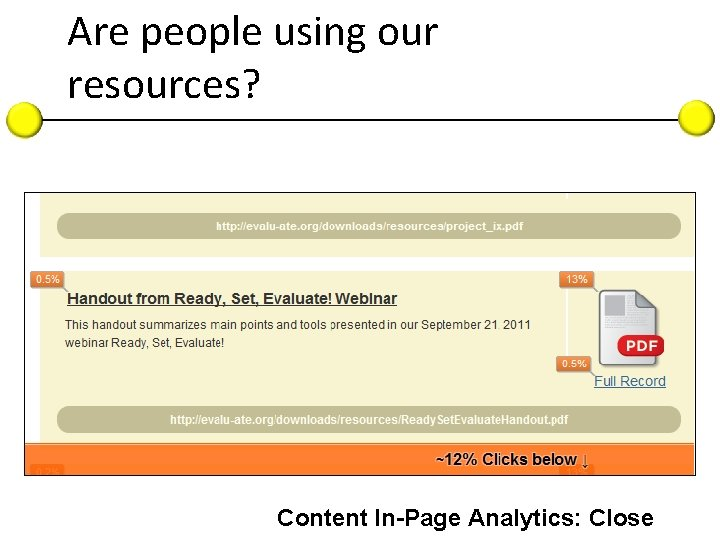 Are people using our resources? Content In-Page Analytics: Close