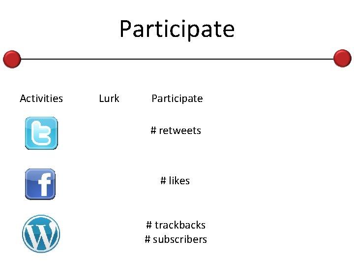Participate Activities Lurk Participate # retweets # likes # trackbacks # subscribers