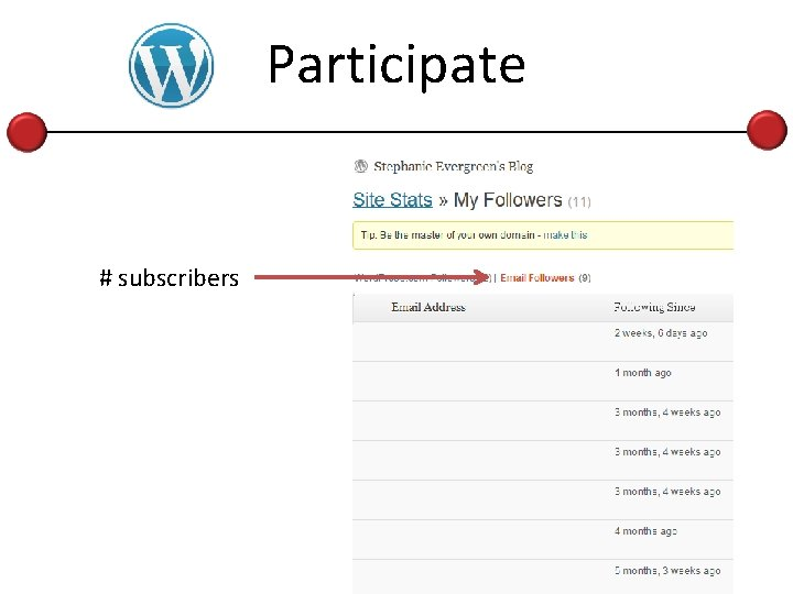 Participate # subscribers