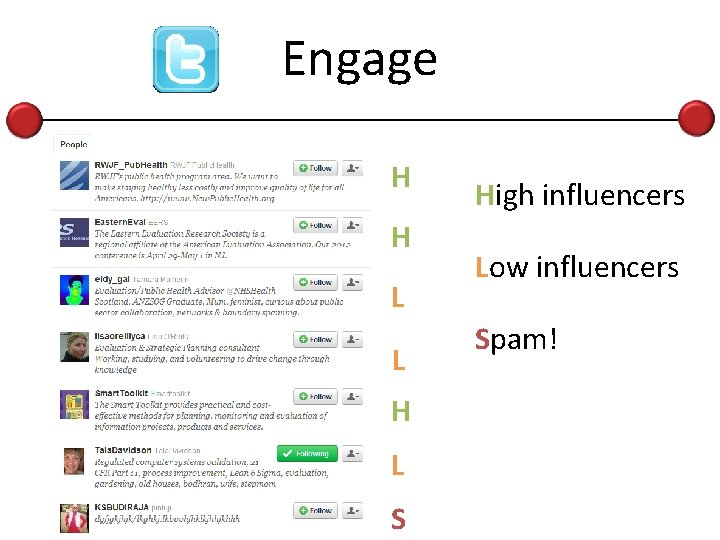 Engage H H L L H L S High influencers Low influencers Spam!