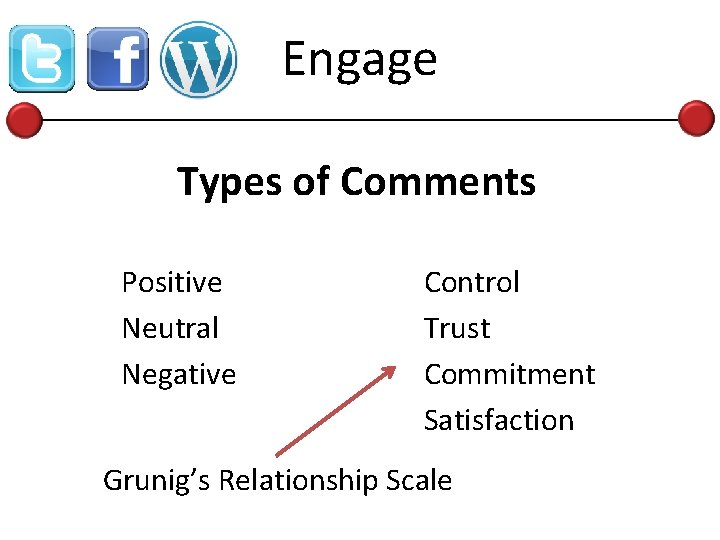 Engage Types of Comments Positive Neutral Negative Control Trust Commitment Satisfaction Grunig's Relationship Scale