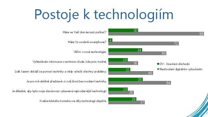 Postoje k technologiím 30 Máte ve Vaší domácnosti počítač? Máte Vy osobně smartphone? 4