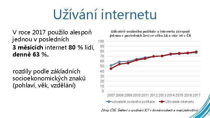Užívání internetu V roce 2017 použilo alespoň jednou v posledních 3 měsících internet 80