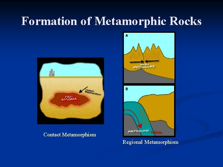 Formation of Metamorphic Rocks Contact Metamorphism Regional Metamorphism