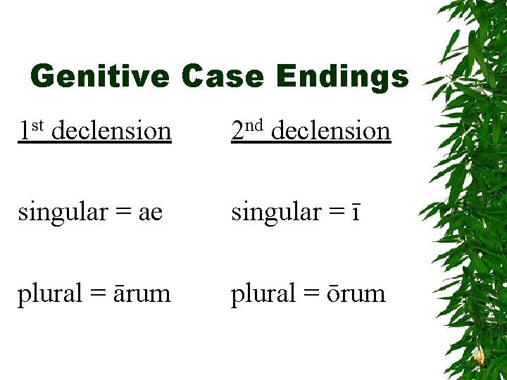 Genitive Case Endings 1 st declension 2 nd declension singular = ae singular =